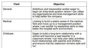1000 Ideas About Resume Objective On Pinterest Resume - exle objective in resume exles of resumes