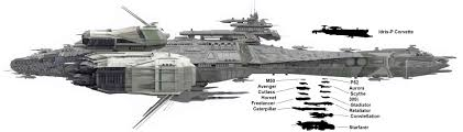 Star Wars Ship Floor Plans by Ship Size Comparison Charts