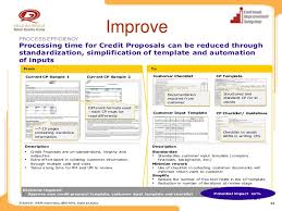 wqd2011 breakthrough process improvement mashreq bank improving u2026