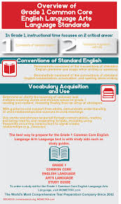 free common core grade 1 english language arts practice test questions