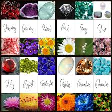 flowers of the month nail for every month of the year featuring birthstones and