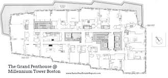 the bates real estate report the incredible floor plan and
