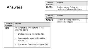 core chemistry smart teach 1 the atmosphere key terms used in