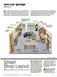 one car garage workshop possible workshop layout for the home pinterest workshop