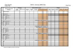 annual workplan u0026 budget 2010 part 2 excel templates revised