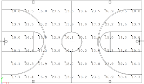 outdoor basketball lighting interesting outdoor basketball court