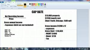 Property Valuation Spreadsheet Real Estate Property Valuation Cap Rate Method Youtube