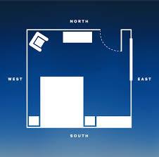 vastu shastra bedroom feng shui bedroom vs vastu shastra bedroom tomorrow magazine