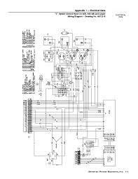 c option control panel operator u0027s manual generac