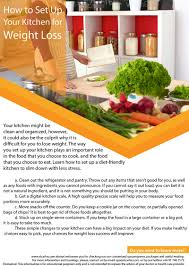 How To Set Up Your Kitchen by 100 How To Set Up Your Kitchen Organize Your Pantry Closet
