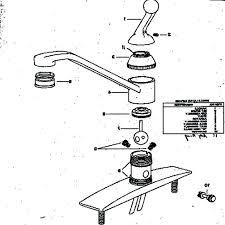 parts of a kitchen faucet delta kitchen faucet parts diagram gprobalkan club