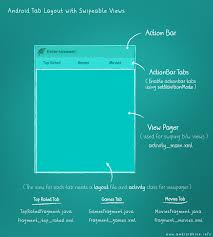 tutorial android xml android tab layout with swipeable views android pinterest