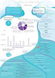 Php Developer Resume 100 Web Developer Resume Doc Resume Image Cv Career Profile