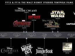 disney movie schedule 2015 2016 business insider