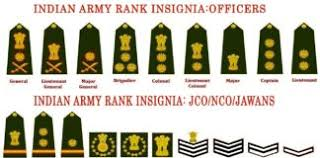 Awards And Decorations Army Indian Army Awards Archives Ibg News Ibg News