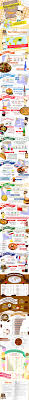 Cooking Infographic by List Of 34 Catchy Cooking Slogans And Taglines Cuisine