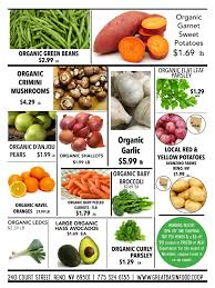 thanksgiving nutrition bi weekly sales great basin community food co op