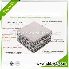 Mobile Home Interior Wall Paneling Precast Cement Composite Panel Mobile Home Interior Wall Paneling