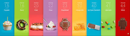 os android timeline history of android smartphones that were launched with