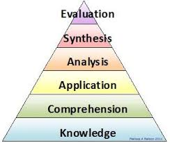 melissa a nelson using bloom u0027s taxonomy for reading comprehension