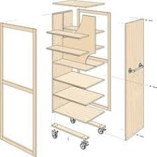 Woodworking Plans Garage Storage Cabinets by Garage Organizer Cabinets Woodworking Plan Garage Pinterest
