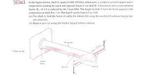 in the figure shown shaft a made of aisi 1010 ho chegg com