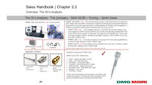sales handbook chapter ppt download