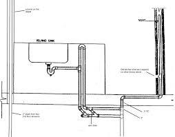 kitchen island vents venting a bathroom sink drain bathroom drain vent plumbing diagram