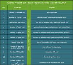 resume format for freshers engineers ecet andhra pradesh ssc public exams time table 2014 ssc time table