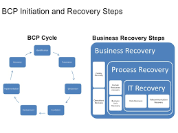 disaster recovery test plan template disaster recovery plan