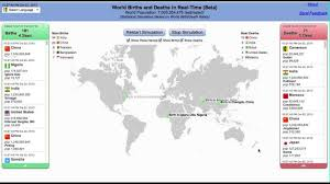 World Time Map Demonstration Of A Real Time World Births Deaths Simulation