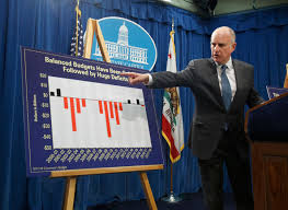 1 9 billion error adds to california deficit projection