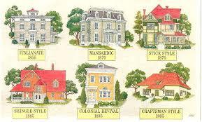 styles of home architecture beautiful style en architecture gallery joshkrajcik us