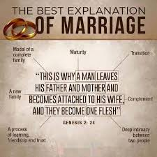 wedding quotes unknown a great explanation and of biblical marriage source