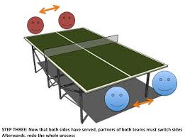 table tennis doubles rules ping pong palooza wednesday april 20 aron castro blog