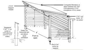 Diy Firewood Shed Plans by Firewood Shed Plans