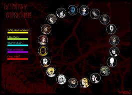 List Of Memes And Names - creepypasta shipping meme by spectra sky on deviantart