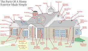 modern family dunphy house floor plan modern family house floor plan home decoration