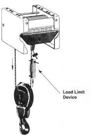 parts load limit switch specifications hoistcraneparts com