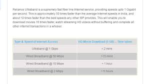 the fastest wired broadband internet service providers in india