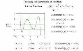 Seeking Plot Extremum Seeking In Mathcad