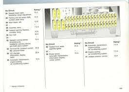 fuse box diagram 4 the zafira questions u0026 answers with pictures