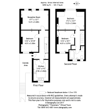 what is the purpose of a floor plan datography
