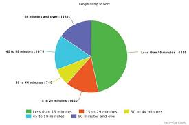 how long would it take to travel 40 light years census statistics suggest many in squamish residents work out of town