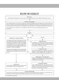 how to write position paper mun flow of debate in a mun