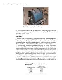 chapter 4 aggregates a manual for design of mix asphalt