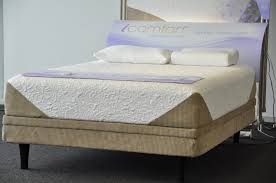 istikbal wiki looking for a good mattress 10 habits that completely changed my