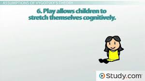 developmental psychology in children and adolescents videos
