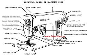 parts of sewing machine with label