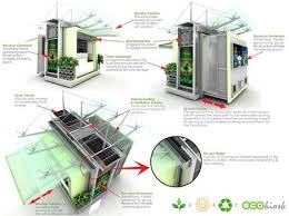 Eco Friendly Architecture Concept Ideas Verdant Vending Exceptionally Eco Friendly Outdoor Kiosk Kiosk